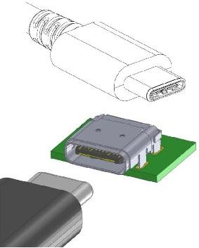 Cable usb réversible