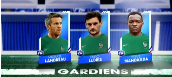Mondial de foot 2014 Gardiens