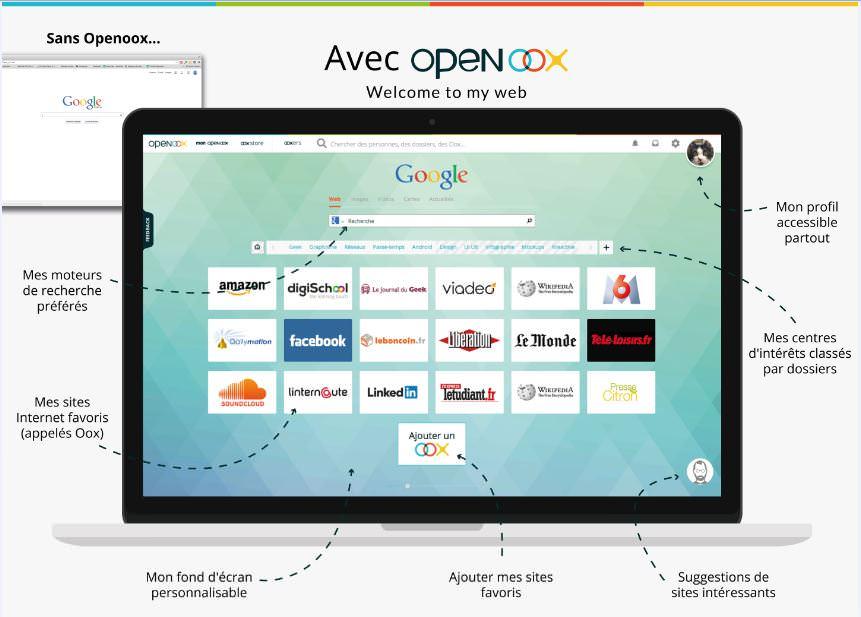 Openoox