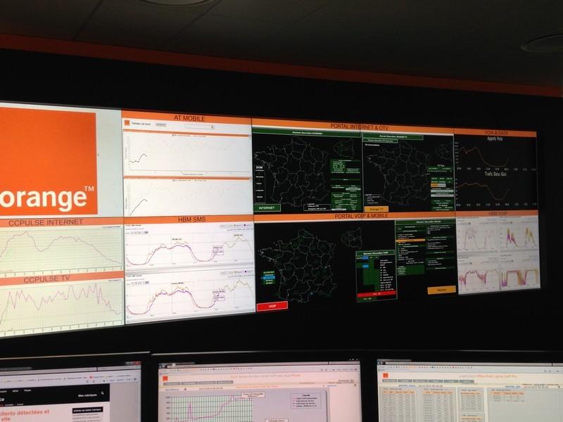 Salle de gestion des SMS le nouvel an chez l'opérateur Orange