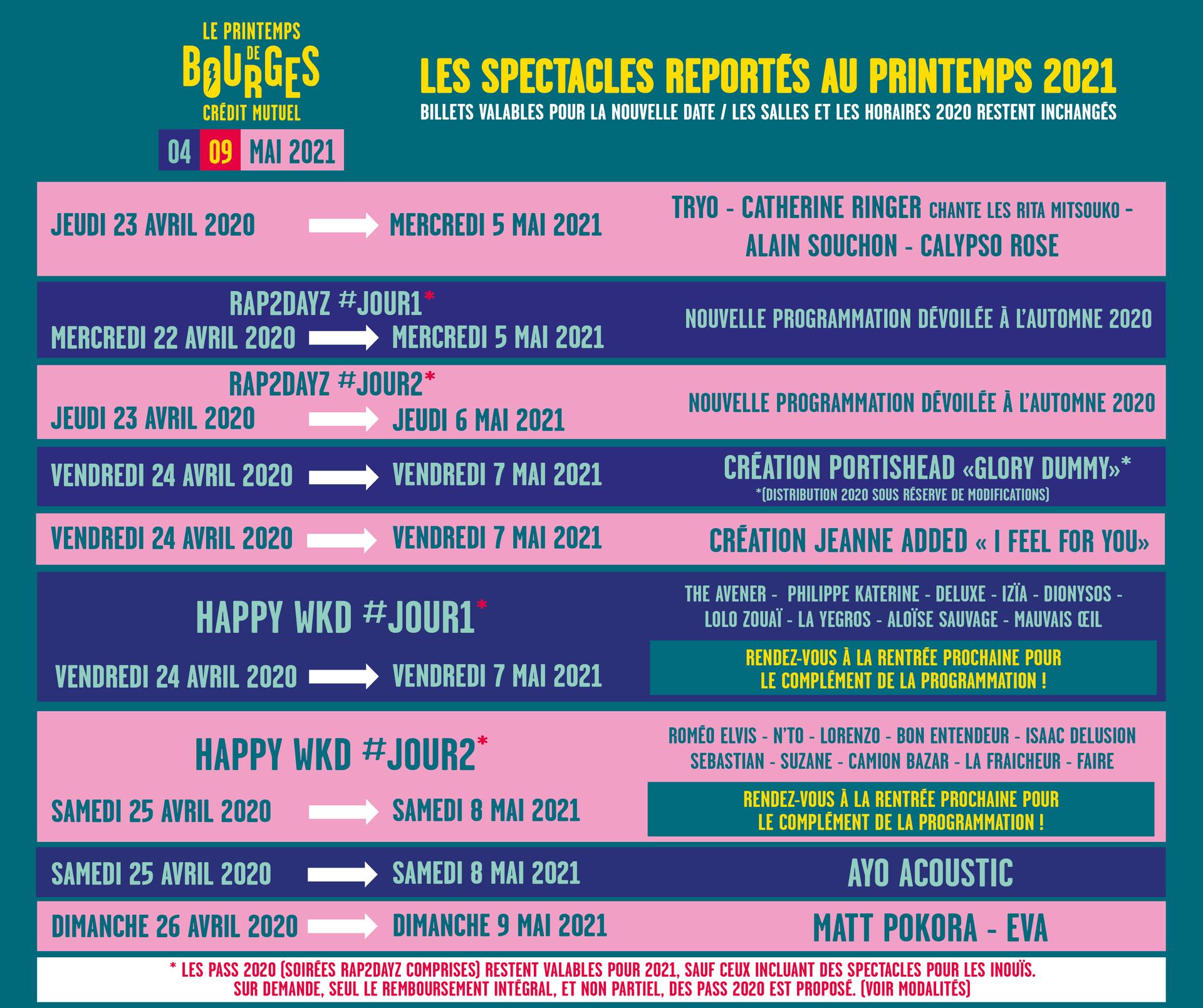 Reports printemps de Bourges 2021
